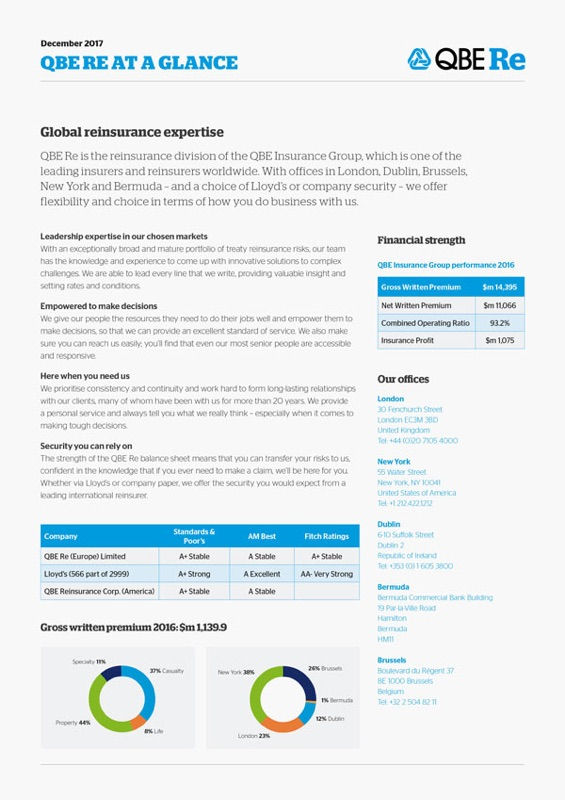 QBE Re at a glance